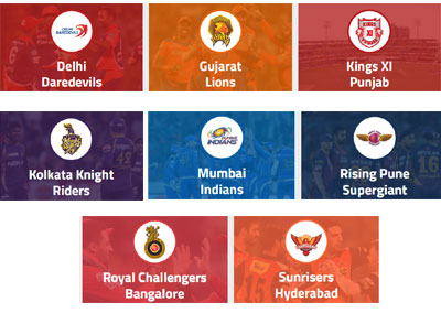 Indian Premier league IPL 2017